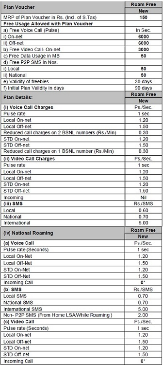 BSNL New Free Roaming Plan