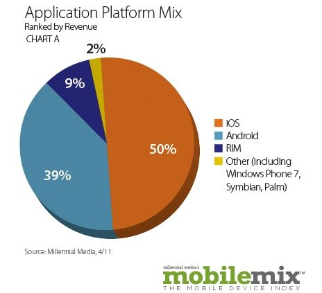 ApplicationPlatformMix-2110518152853