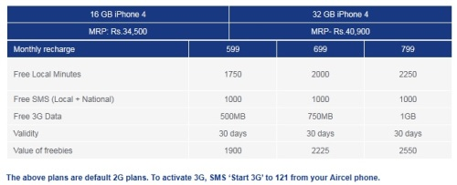 aircel_iphone_4_prepaid_plans