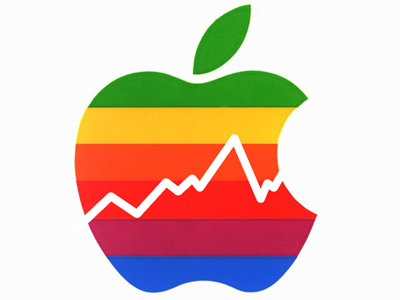 apple stocks soar